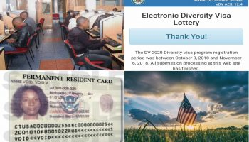 Green Card Application Requirements In Kenya 2020