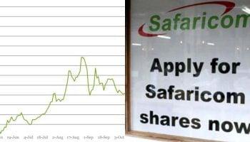 How To Buy Safaricom Shares