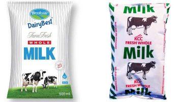 List Of Top Dairy Companies In Kenya